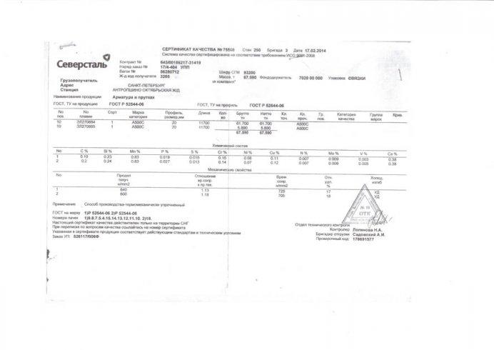 Сертификат на арматуру